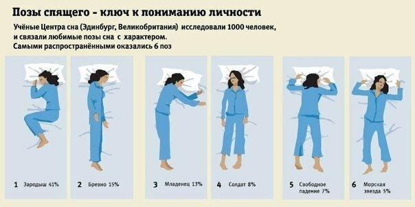позы спящего